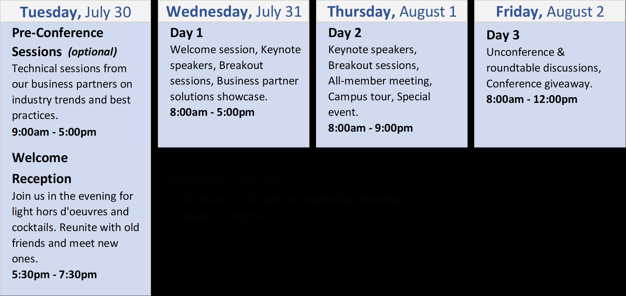 CFTA - 2019 Conference General Information